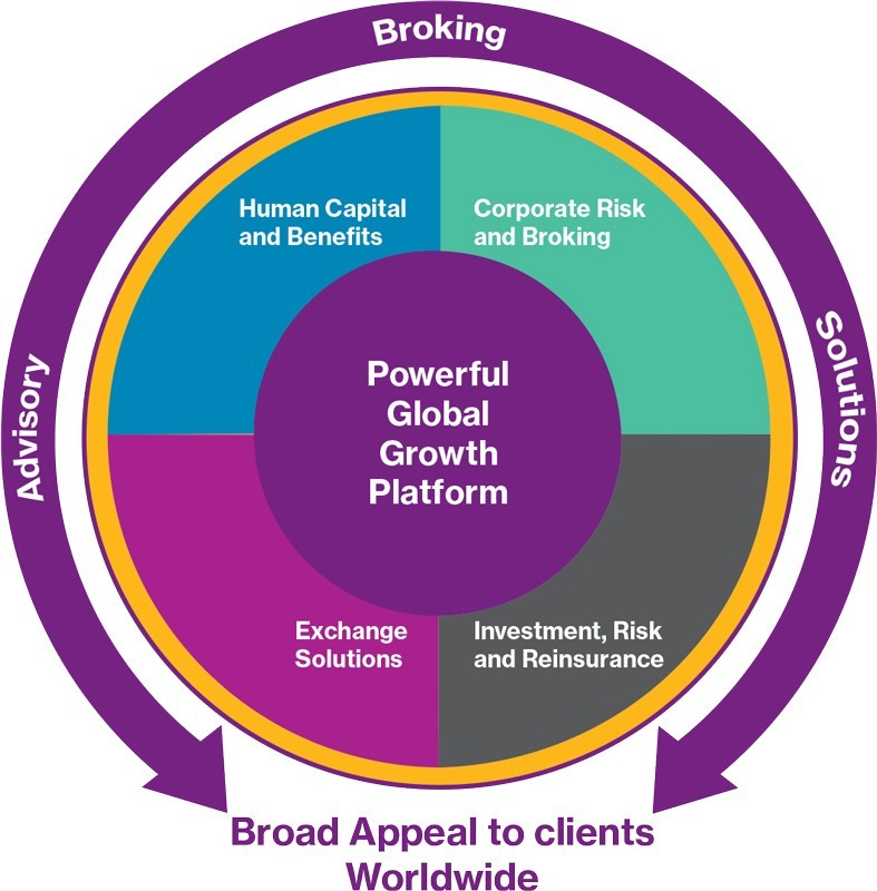 motivation to join emba essay Threats to business objectives now include social and environmental effects that economic activity/ association can create across borders and economies i desire an mba program which combines up-to-date relevant management theory with the practical skills.